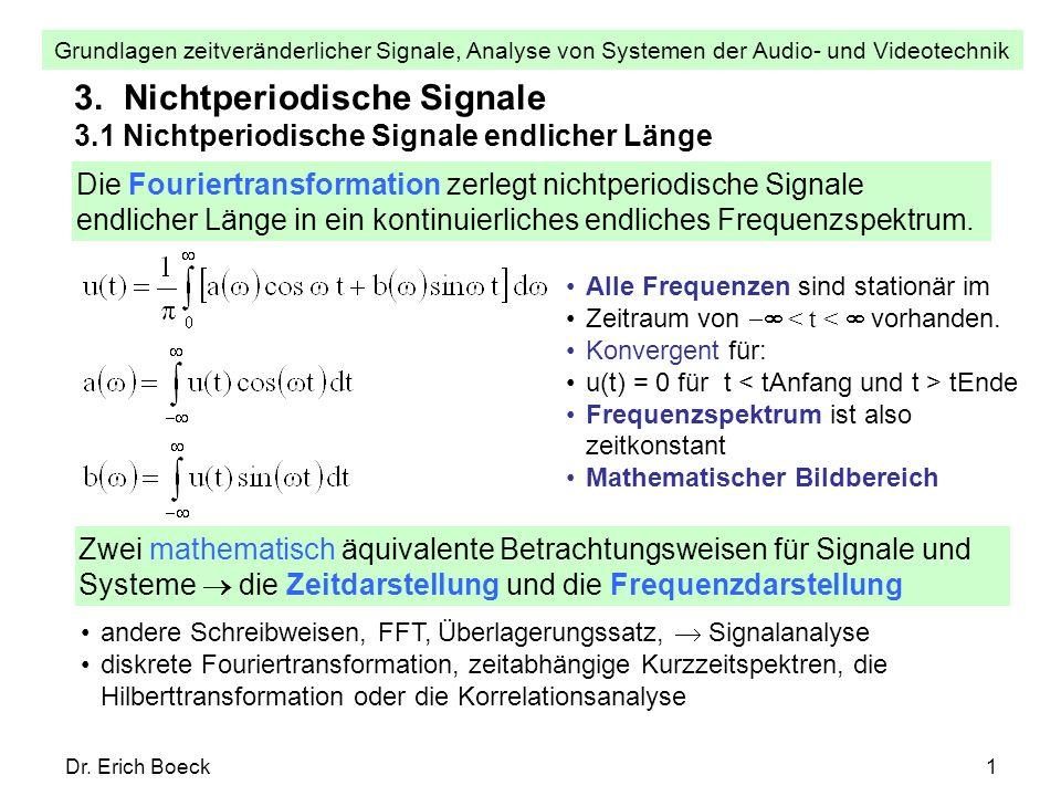 Nichtperiodische Signale