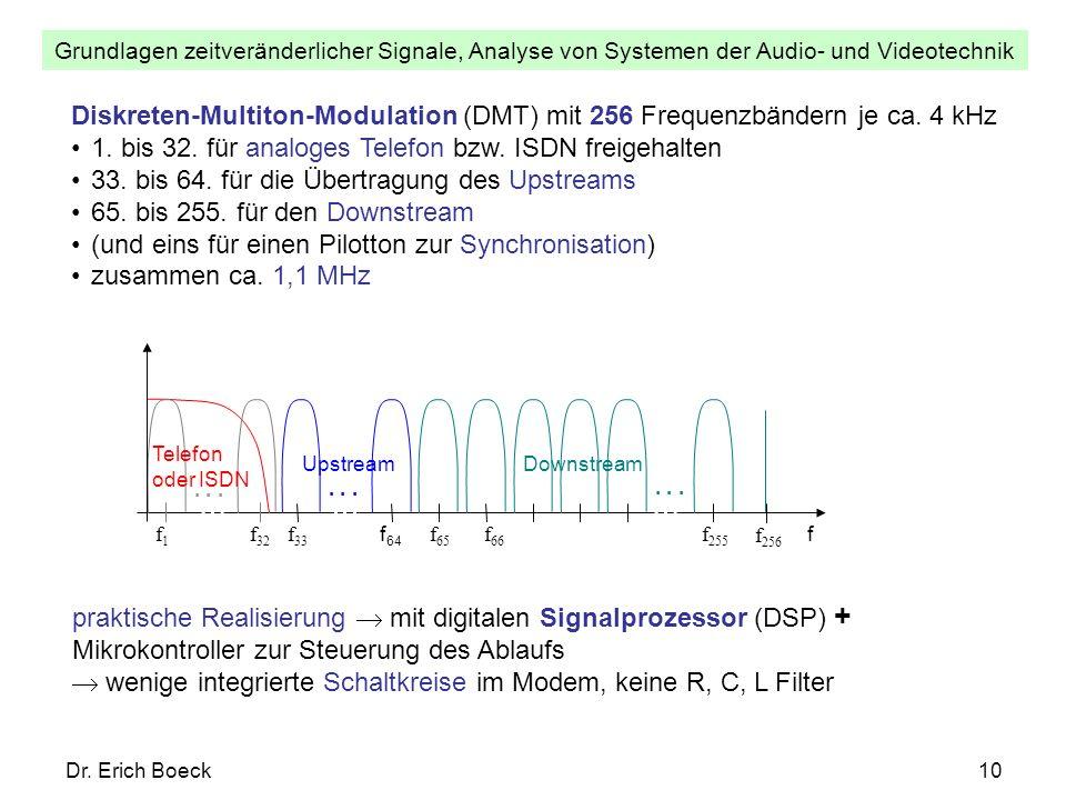 1. bis 32. für analoges Telefon bzw. ISDN freigehalten