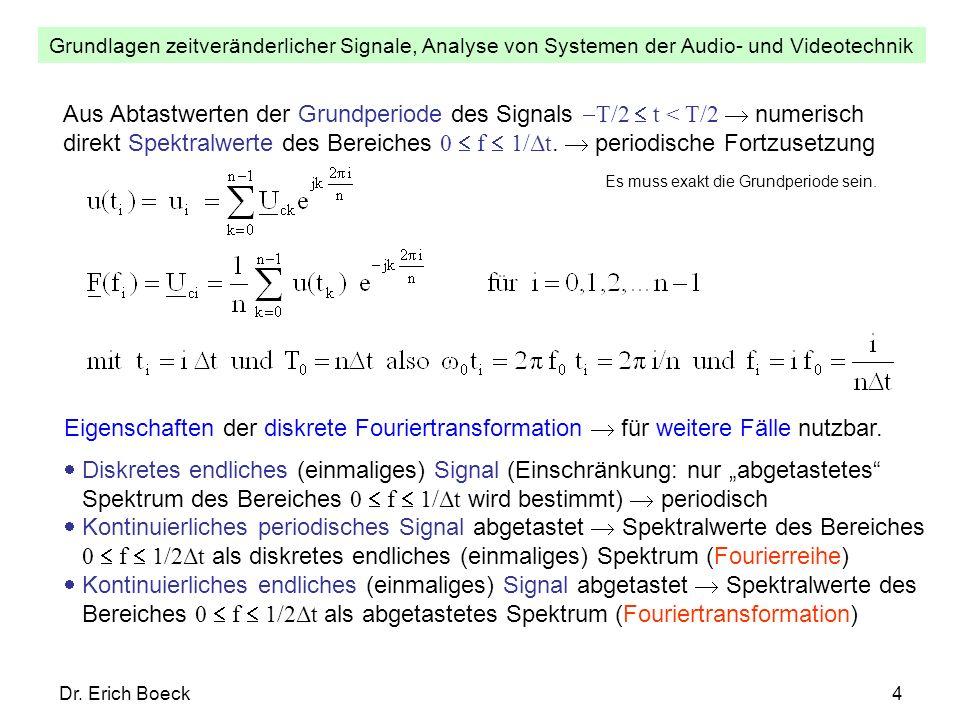 Aus Abtastwerten der Grundperiode des Signals T/2  t < T/2  numerisch direkt Spektralwerte des Bereiches 0  f  1/Δt.  periodische Fortzusetzung
