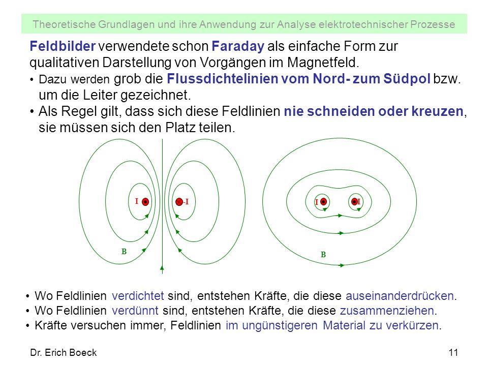 Feldbilder verwendete schon Faraday als einfache Form zur