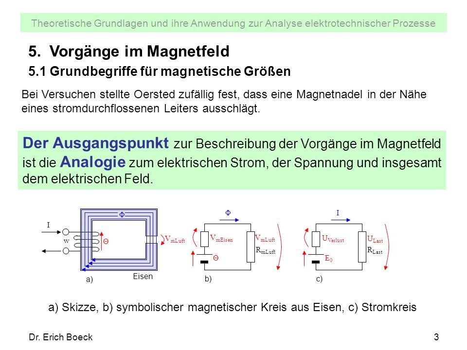 5. Vorgänge im Magnetfeld
