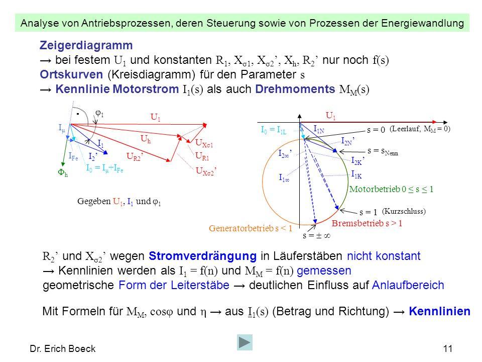 → bei festem U1 und konstanten R1, Xσ1, Xσ2', Xh, R2' nur noch f(s)