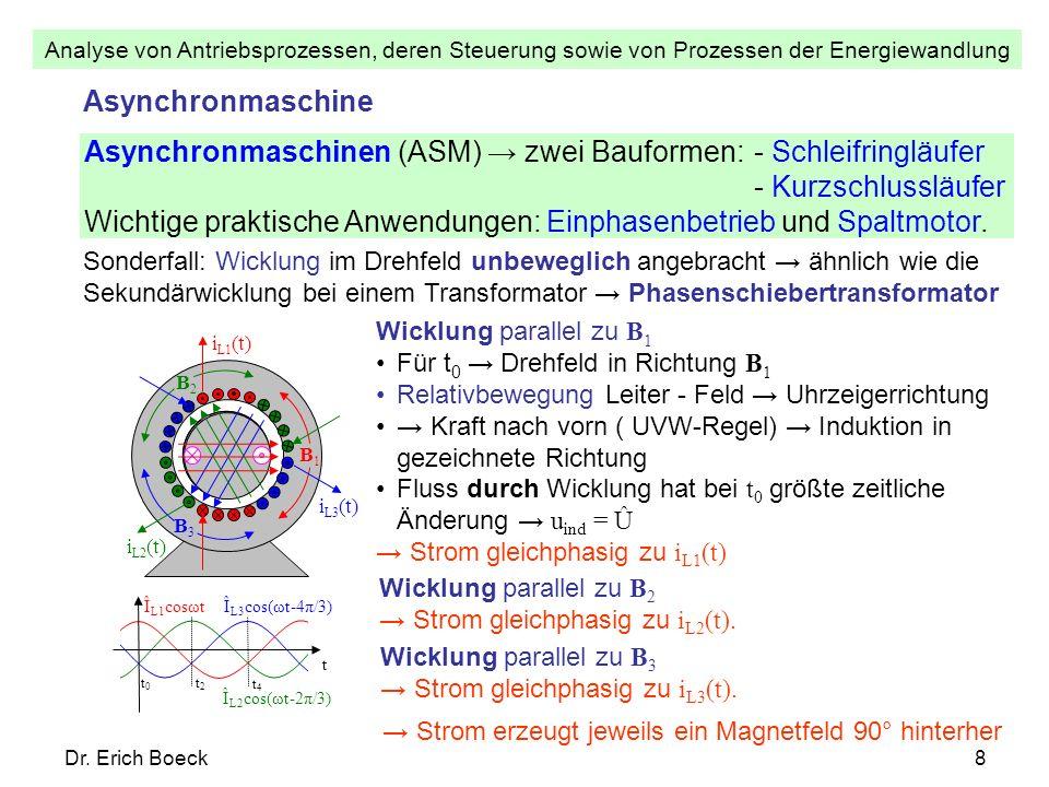 Asynchronmaschinen (ASM) → zwei Bauformen: - Schleifringläufer
