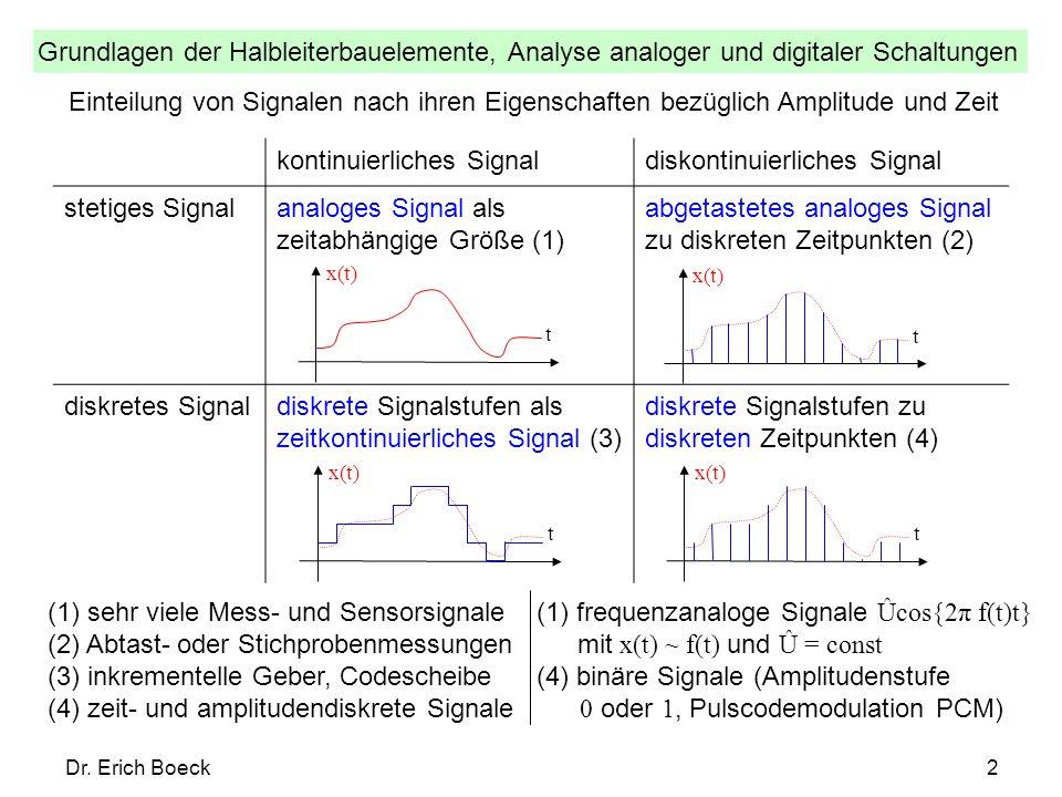 kontinuierliches Signal diskontinuierliches Signal stetiges Signal