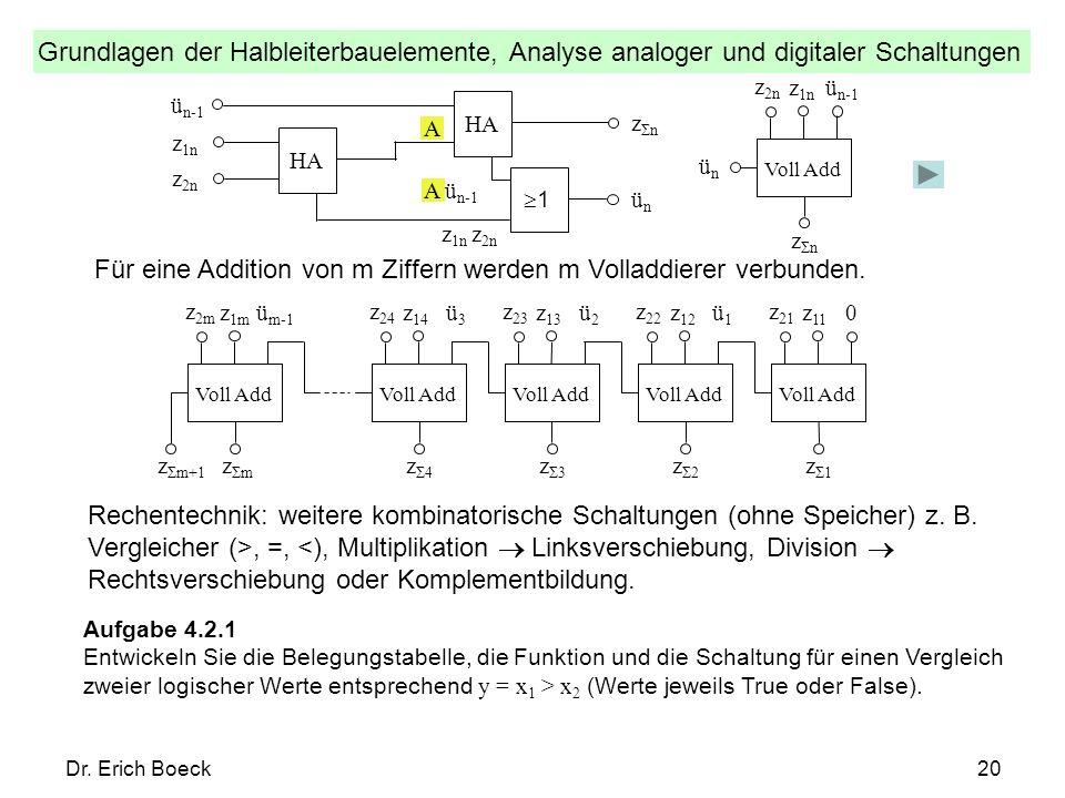 Für eine Addition von m Ziffern werden m Volladdierer verbunden.
