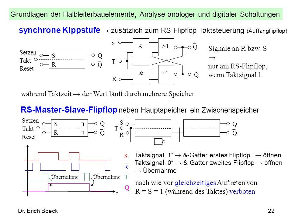 RS-Master-Slave-Flipflop neben Hauptspeicher ein Zwischenspeicher