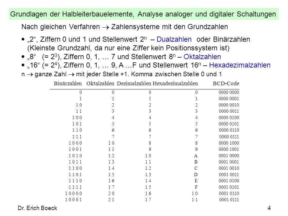Nach gleichen Verfahren  Zahlensysteme mit den Grundzahlen