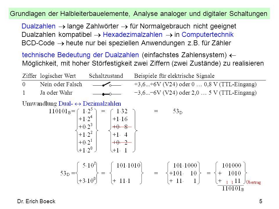 Dualzahlen  lange Zahlwörter  für Normalgebrauch nicht geeignet