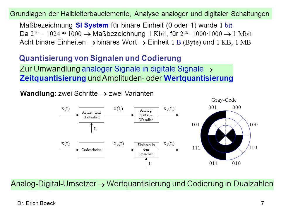 Quantisierung von Signalen und Codierung