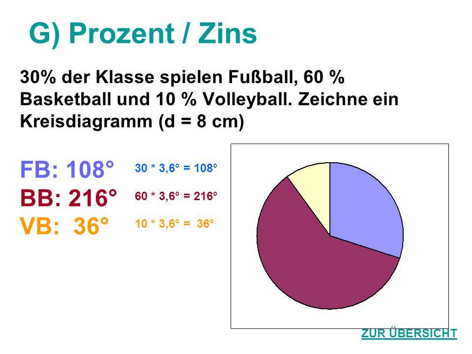 G) Prozent / Zins FB: 108° BB: 216° VB: 36°