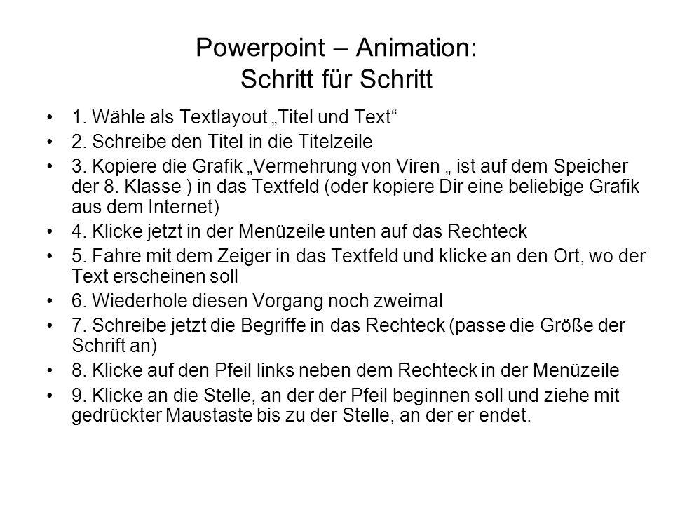 Powerpoint – Animation: Schritt für Schritt