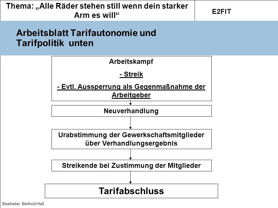 Awesome Mindestlohn Arbeitsblatt Composition - Kindergarten ...