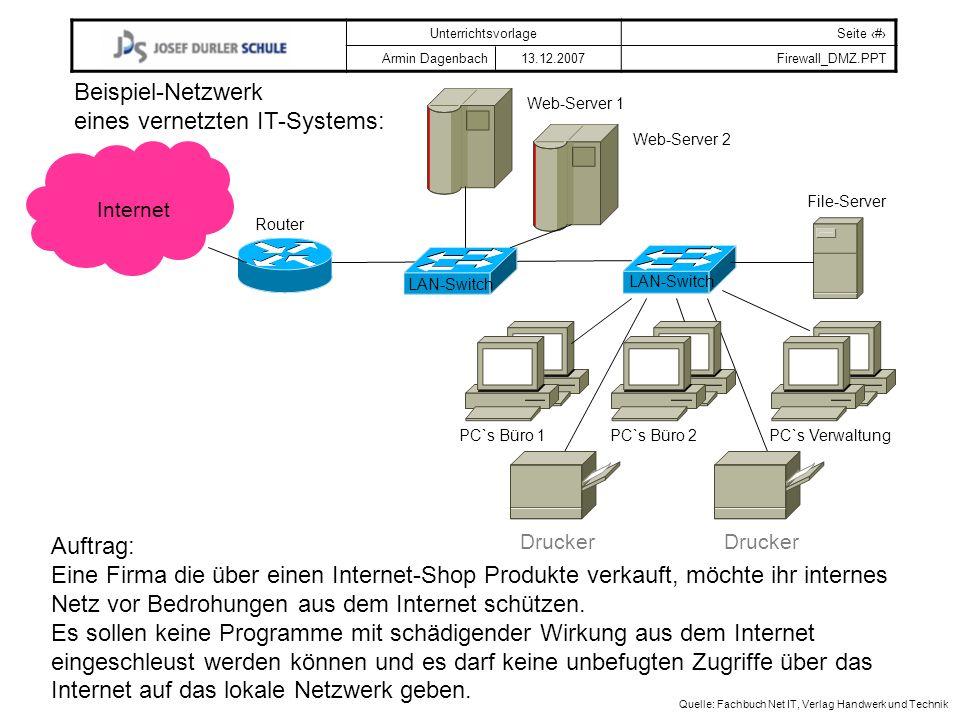 Beispiel-Netzwerk eines vernetzten IT-Systems: