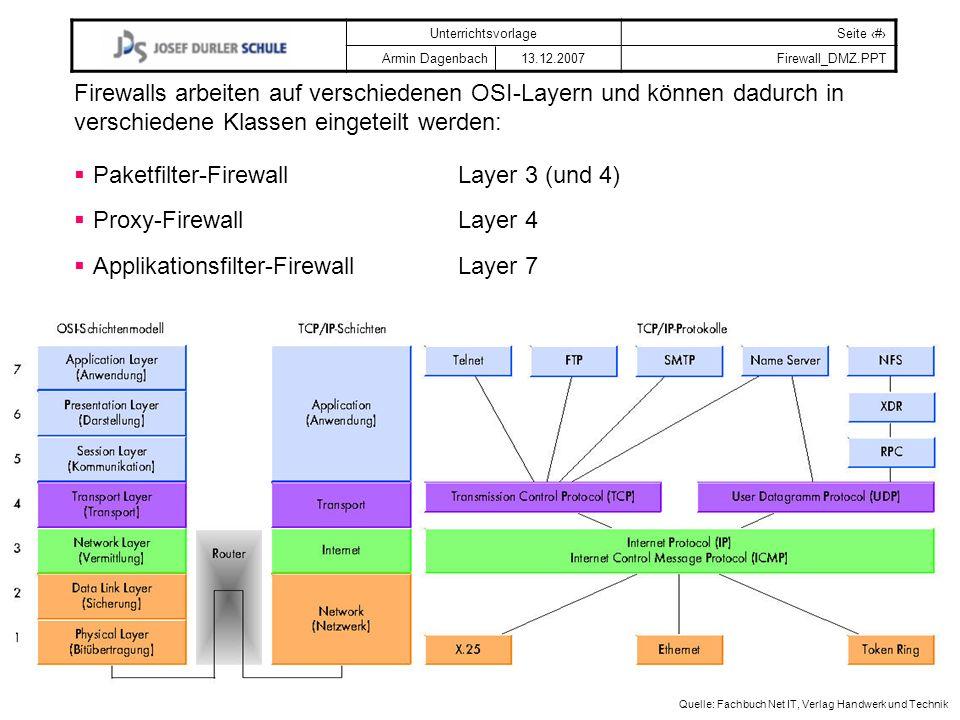 Paketfilter-Firewall Layer 3 (und 4)