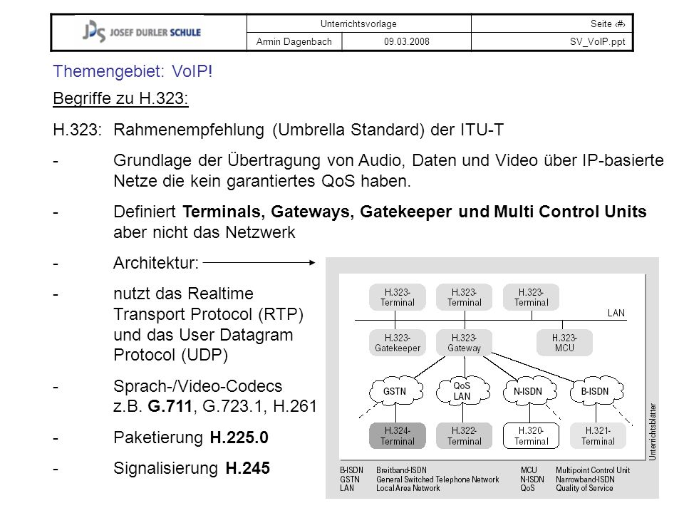 H.323: Rahmenempfehlung (Umbrella Standard) der ITU-T