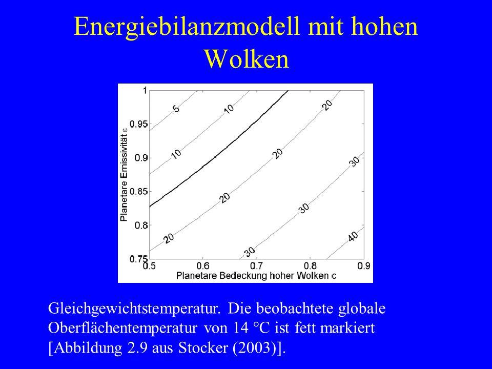 Energiebilanzmodell mit hohen Wolken