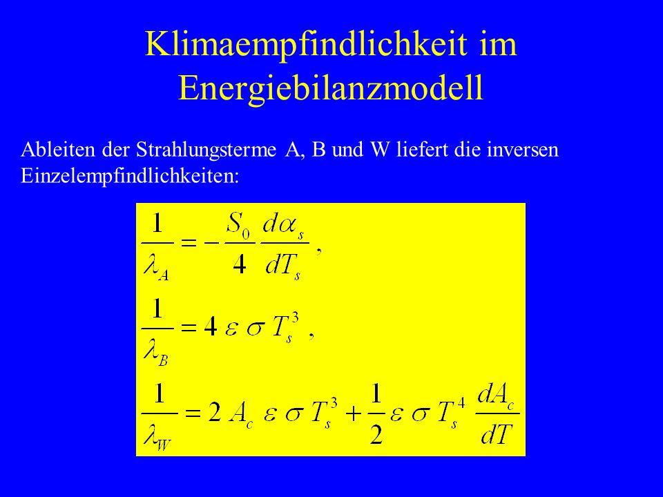 Klimaempfindlichkeit im Energiebilanzmodell