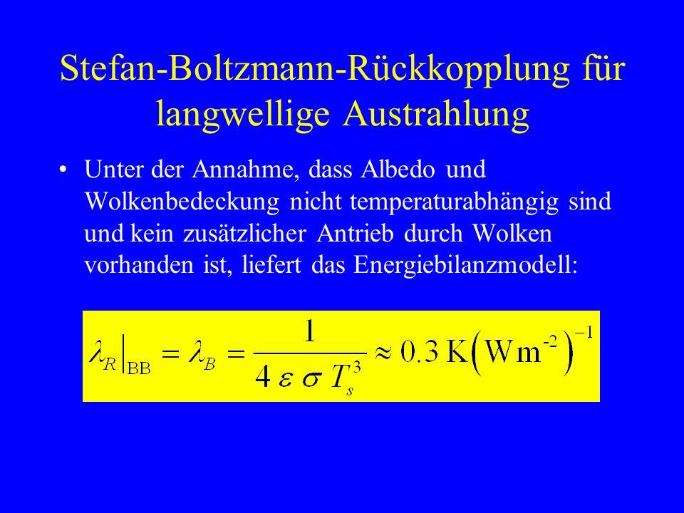 Stefan-Boltzmann-Rückkopplung für langwellige Austrahlung