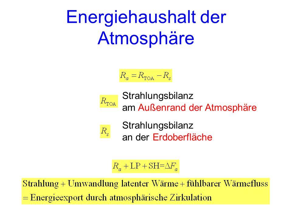 Energiehaushalt der Atmosphäre