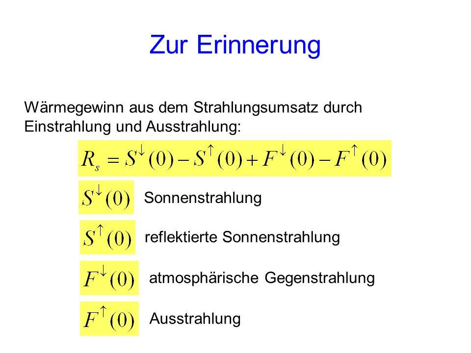 Zur Erinnerung Wärmegewinn aus dem Strahlungsumsatz durch Einstrahlung und Ausstrahlung: Sonnenstrahlung.