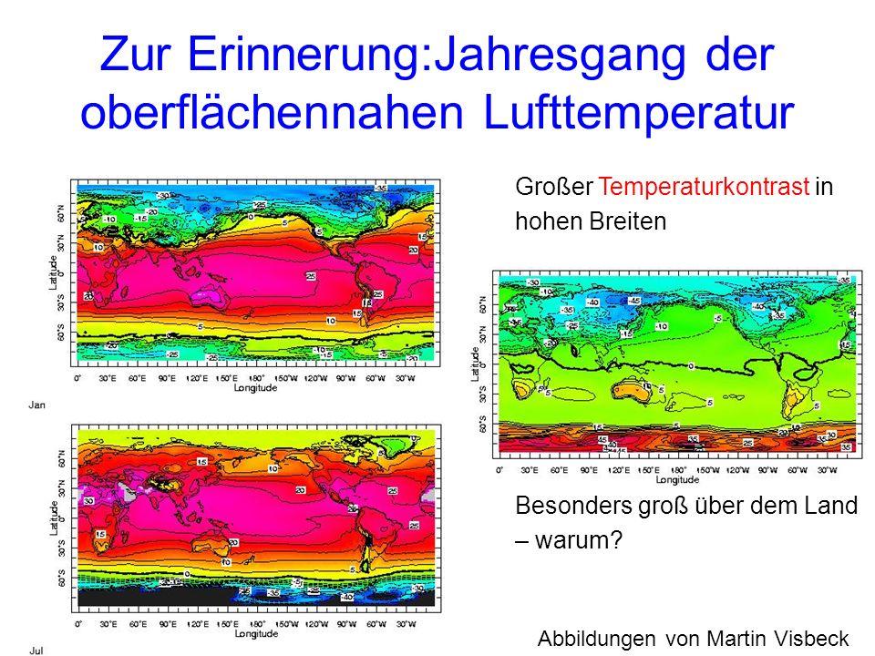 Zur Erinnerung:Jahresgang der oberflächennahen Lufttemperatur