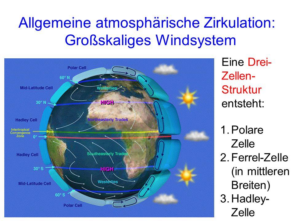 Allgemeine atmosphärische Zirkulation: Großskaliges Windsystem