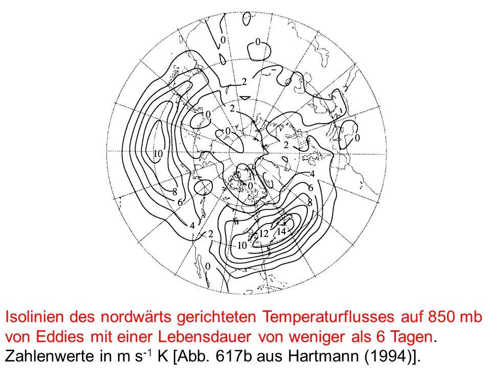 Isolinien des nordwärts gerichteten Temperaturflusses auf 850 mb von Eddies mit einer Lebensdauer von weniger als 6 Tagen.