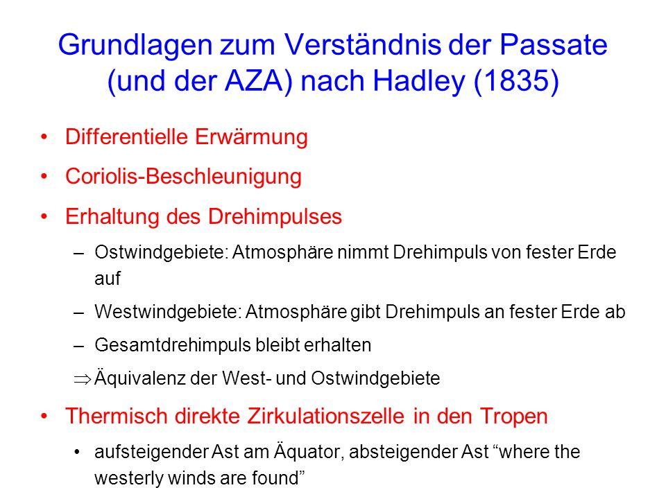 Grundlagen zum Verständnis der Passate (und der AZA) nach Hadley (1835)