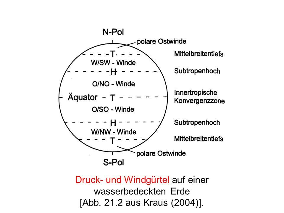 Druck- und Windgürtel auf einer wasserbedeckten Erde