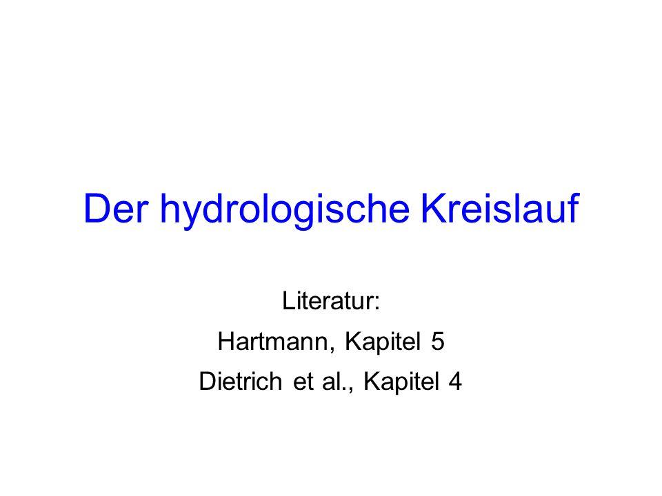 Der hydrologische Kreislauf