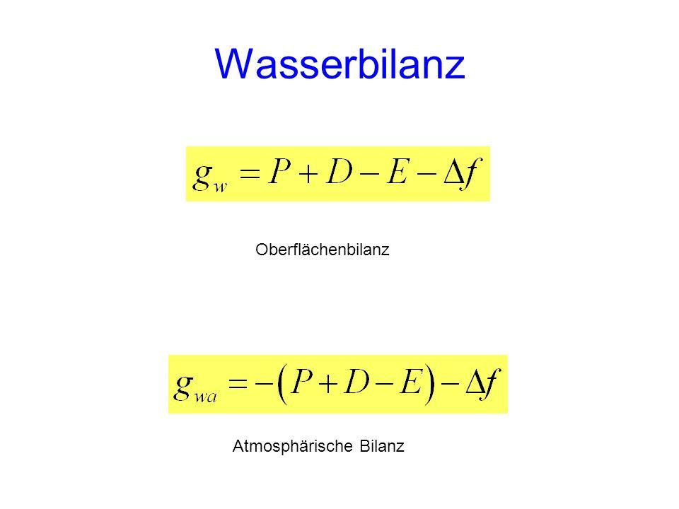 Wasserbilanz Oberflächenbilanz Atmosphärische Bilanz