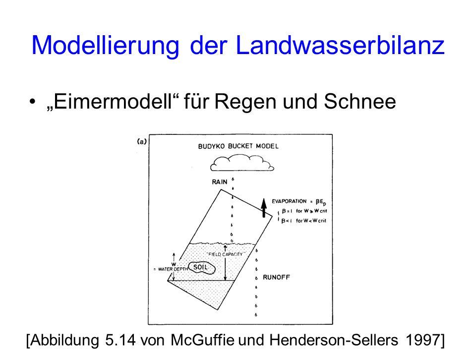 Modellierung der Landwasserbilanz