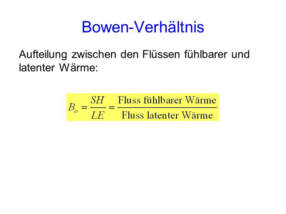 Bowen-Verhältnis Aufteilung zwischen den Flüssen fühlbarer und latenter Wärme: