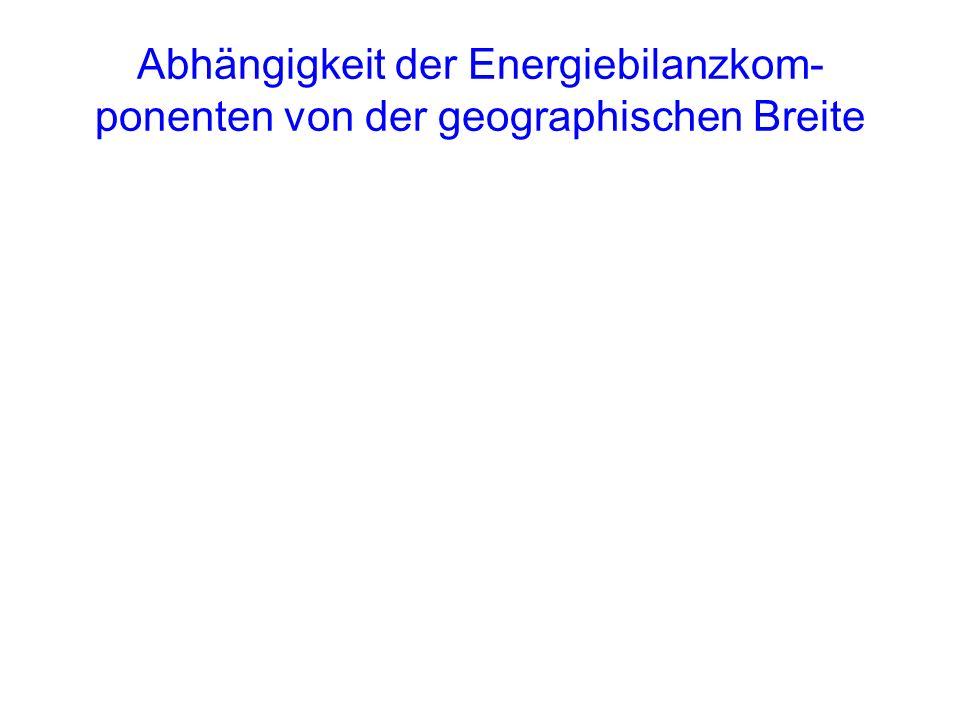 Abhängigkeit der Energiebilanzkom-ponenten von der geographischen Breite