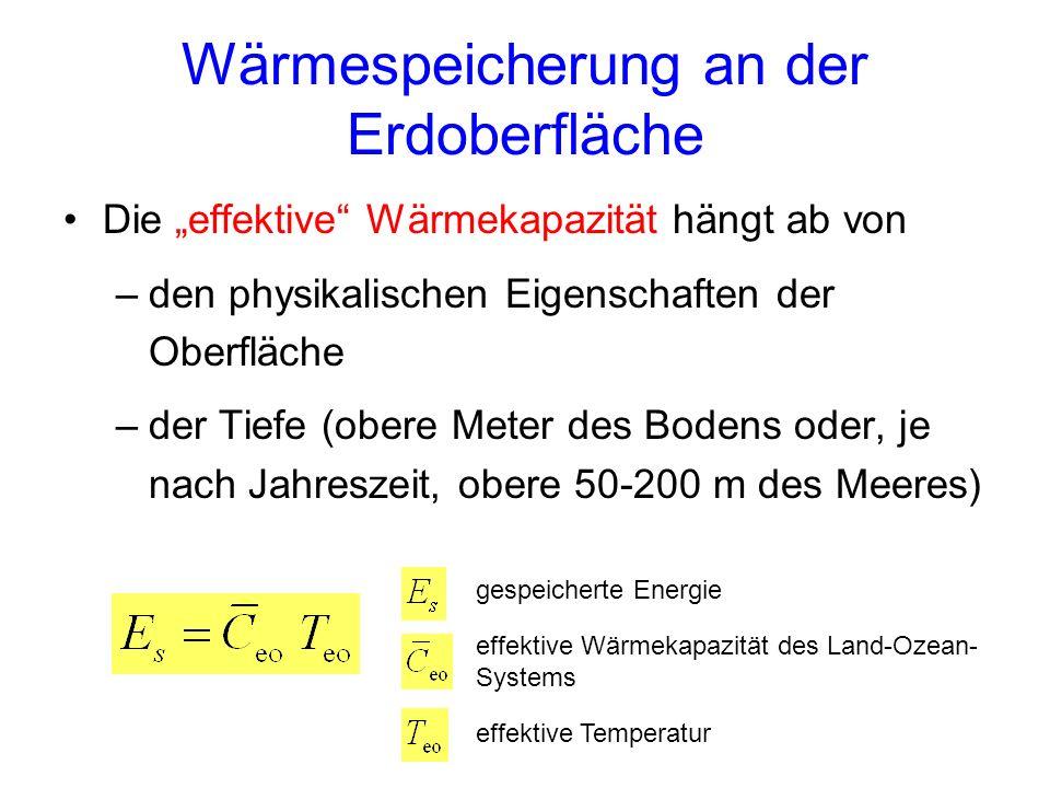 Wärmespeicherung an der Erdoberfläche