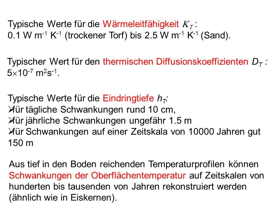 Typische Werte für die Wärmeleitfähigkeit KT :