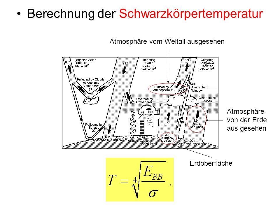 Berechnung der Schwarzkörpertemperatur