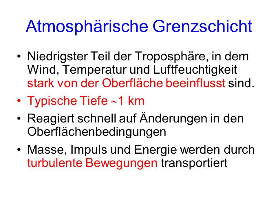 Atmosphärische Grenzschicht