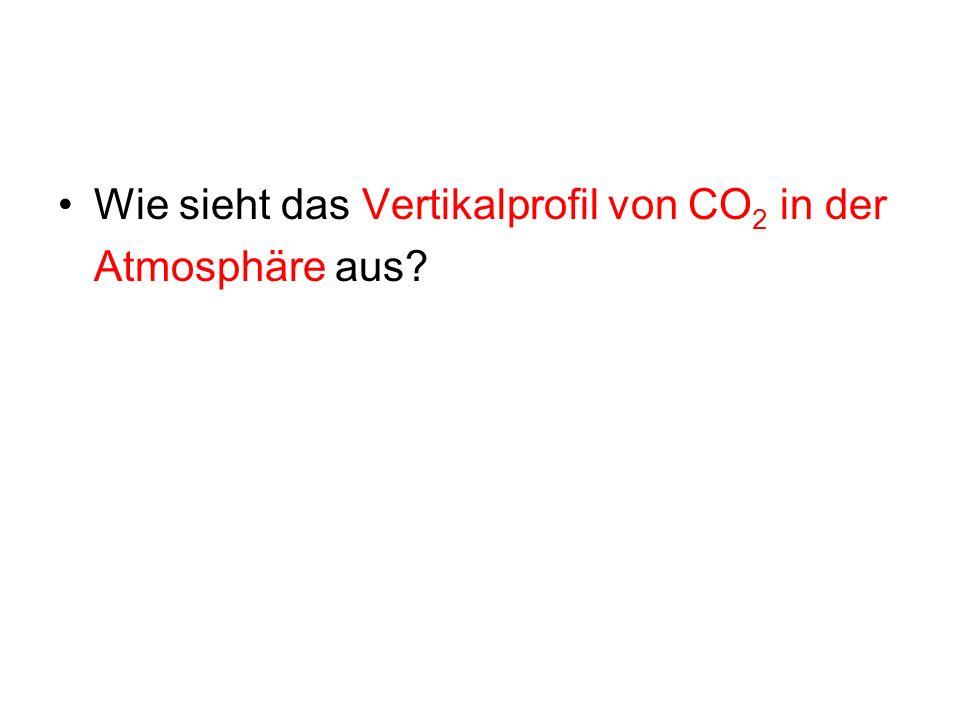 Wie sieht das Vertikalprofil von CO2 in der Atmosphäre aus
