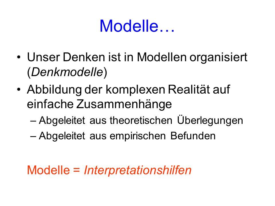 Modelle… Unser Denken ist in Modellen organisiert (Denkmodelle)