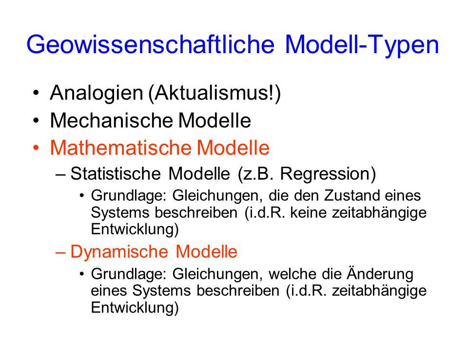 Geowissenschaftliche Modell-Typen