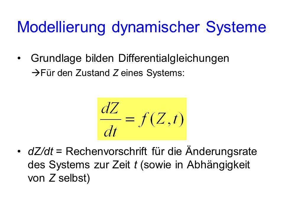 Modellierung dynamischer Systeme