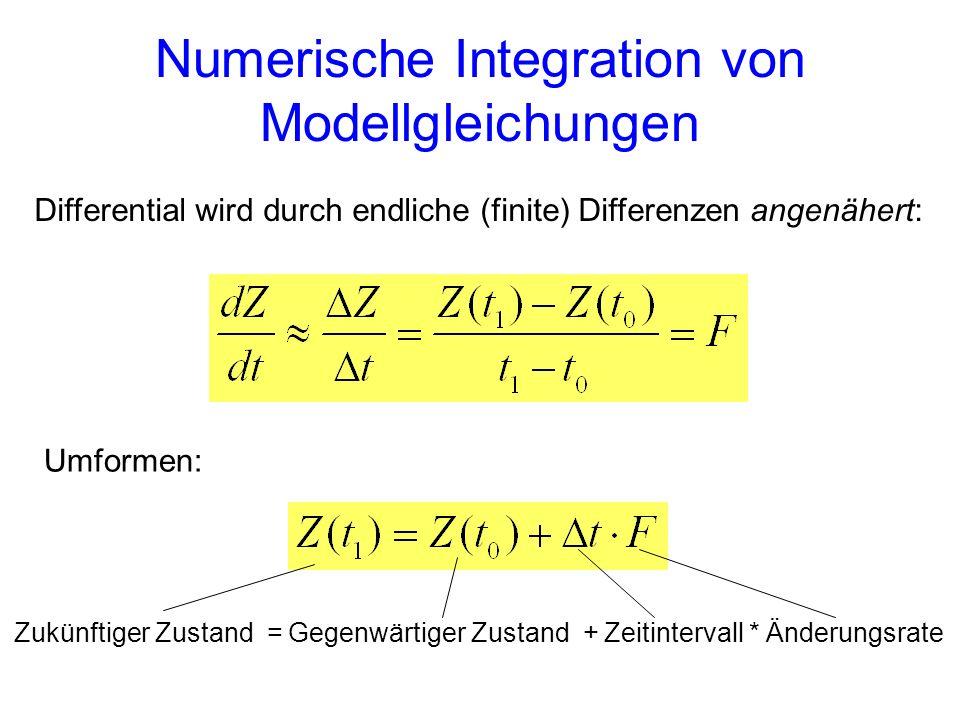 Numerische Integration von Modellgleichungen