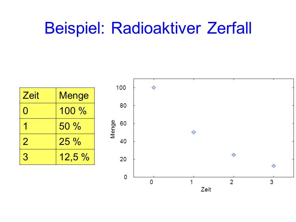 Beispiel: Radioaktiver Zerfall