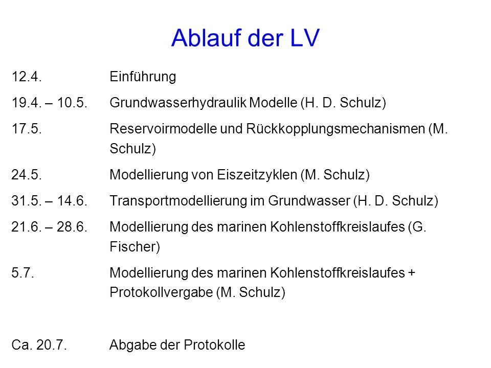 Ablauf der LV 12.4. Einführung