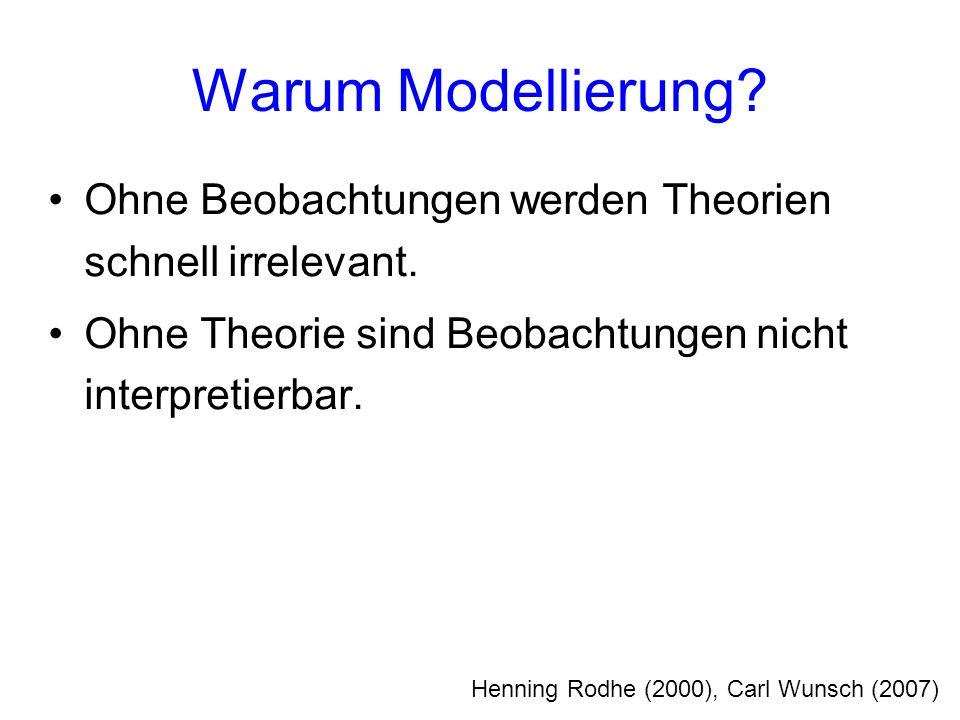 Warum Modellierung Ohne Beobachtungen werden Theorien schnell irrelevant. Ohne Theorie sind Beobachtungen nicht interpretierbar.