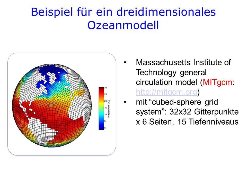 Beispiel für ein dreidimensionales Ozeanmodell