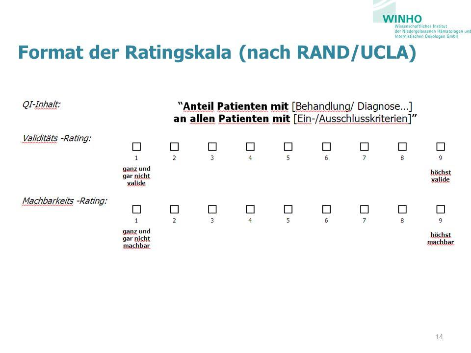 Format der Ratingskala (nach RAND/UCLA)
