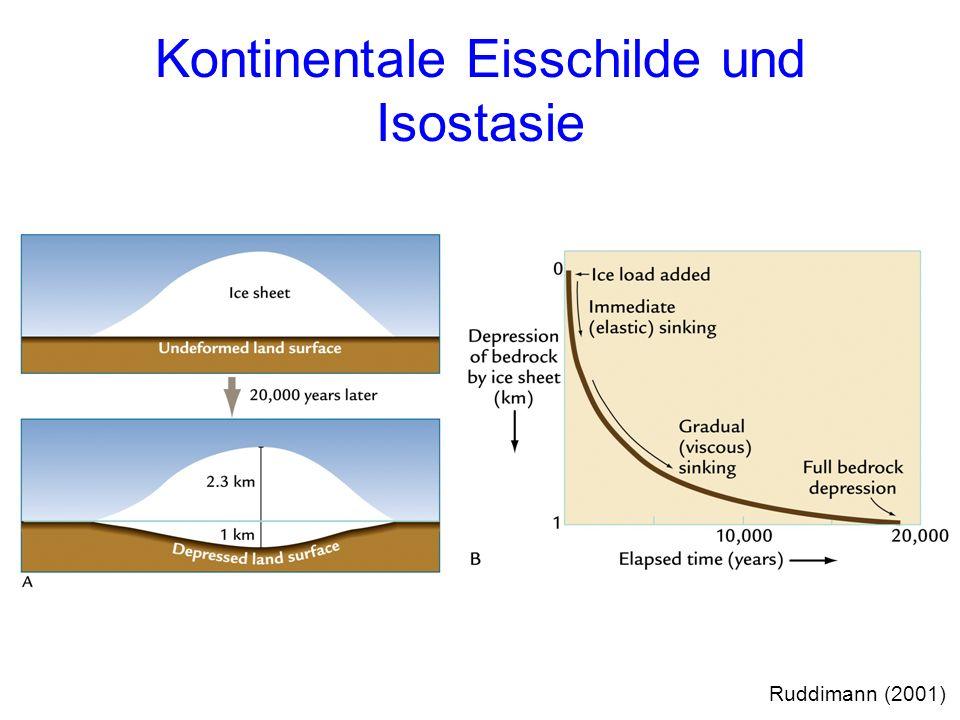Kontinentale Eisschilde und Isostasie