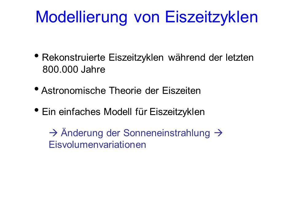 Modellierung von Eiszeitzyklen